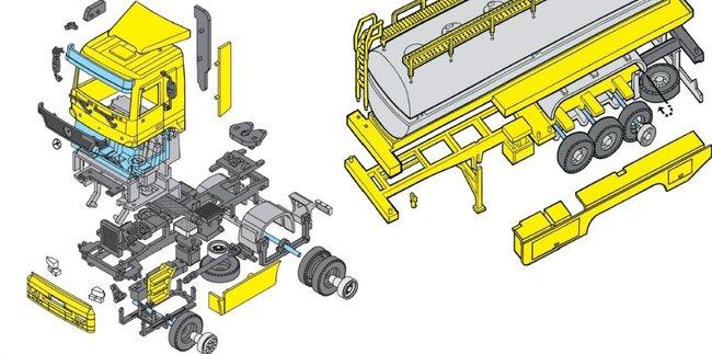 SEVA Monti System 55 Auto Mercedes Actros LIQUID FOOD MS55 0109-55