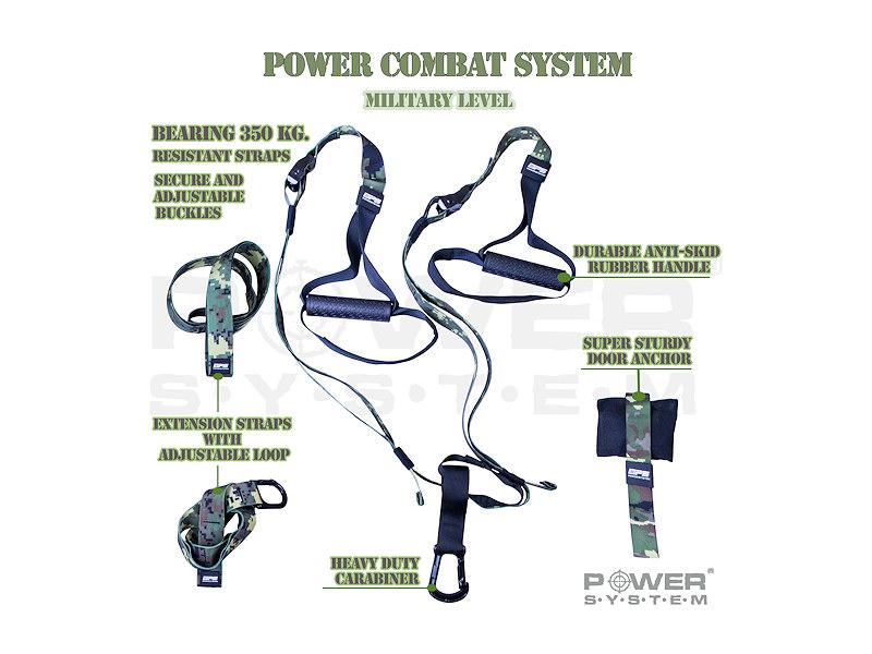 Závěsný systém POWER COMBAT SYSTEM